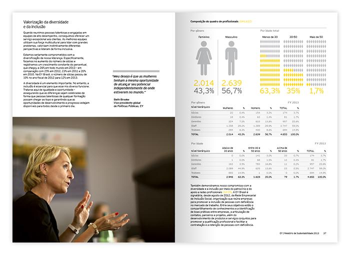 Relatório de Sustentabilidade 2013 EY Brasil - 02
