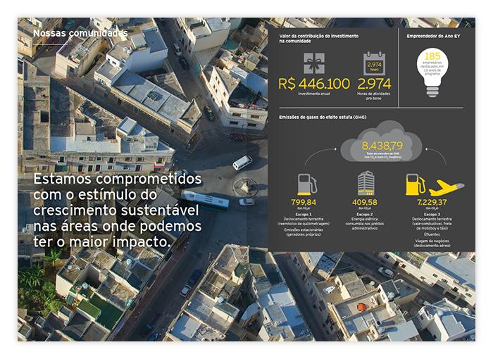 Relatório de Sustentabilidade 2013 EY Brasil - 03