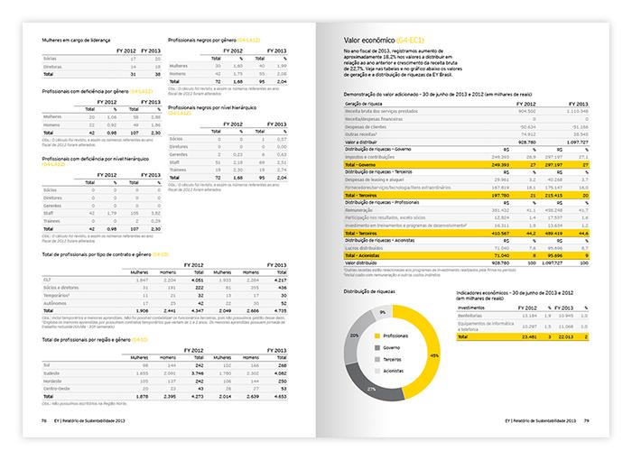 Relatório de Sustentabilidade 2013 EY Brasil - 06